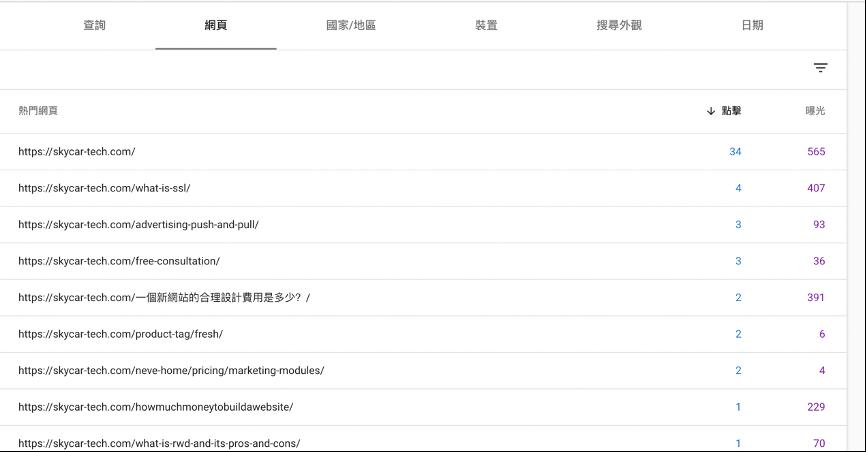 SkyCar Google Search Console